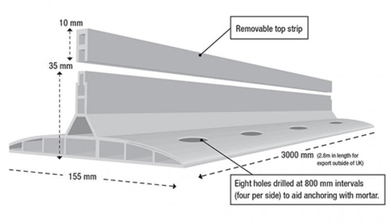 K-Form K35 UPVC Screed Rail- Price Per Meter